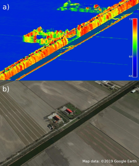 Fine scale response to orographic lift. (a) High-resolution GPS points taken every 3 seconds for a gull undertaking low altitude soaring above a tree line. (b) Satellite image (Google Earth) of area, showing a canal and road lined by trees passing a farm in an agricultural area.